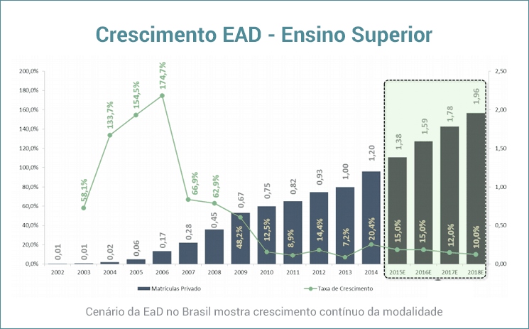 Ead Grafico